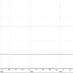 3 מניות להשקעה ל31.7.14 למסחר לטווח של כמה ימים.-מסחר אוטומטי