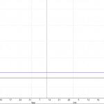 3 מניות להשקעה לטווח של כמה ימים ל1.8.14-מסחר אוטומטי