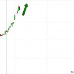 מניות למסחר לטווח של עד 5 ימים ליום המסחר ה9.9.14