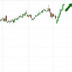 3 מניות למסחר לטווח של עד 5 ימים ליום המסחר ה29.9.14-מסחר אוטומטי