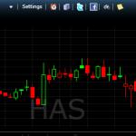 מניות בפוקוס ליום המסחר 20.10.14-מסחר אוטומטי
