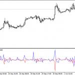 מניות בפוקוס ליום המסחר 13.10.14-מסחר אוטומטי