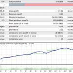 רובוט מסחר להורדה: ZMFX Stolid 5a EA-מסחר אוטומטי