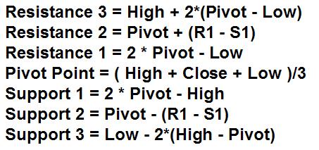 pivot-points