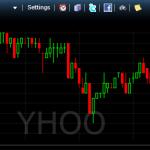 3 מניות למסחר לטווח של עד 5 ימים ליום המסחר ה11.11.14-מסחר אוטומטי